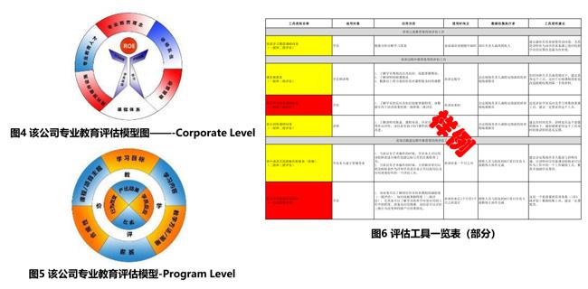 评估指标库(部分)1