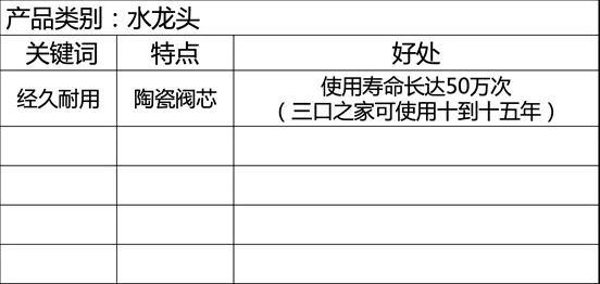 产品介绍的训练表单
